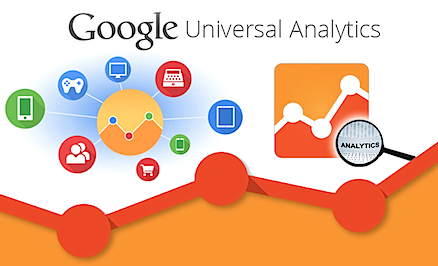 Migrating to Google Tag Manager and Universal Analytics