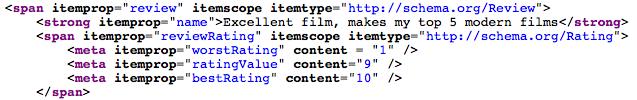 microdata-code