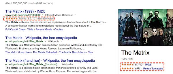 microdata-the-matrix