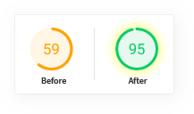 aquaponics mobile score