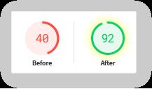 ibc desktop score