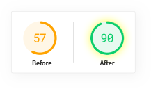 ibc mobile score