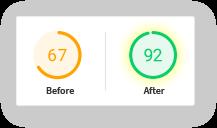 genesis desktop score