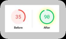 genesis mobile score